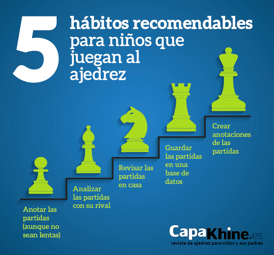 5 habitos recomendables 1